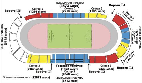 Вместимость стадиона – 1 000